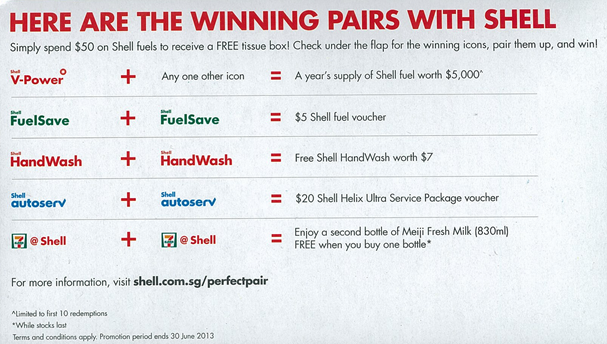 Winning Pairs with Shell