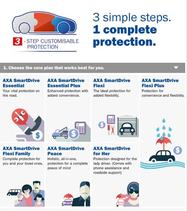 Axa Car Insurance Dubai Contact Number - 44billionlater