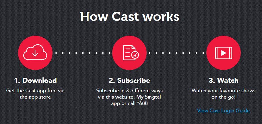 Singtel Cast - Ed Unloaded com | Parenting, Lifestyle
